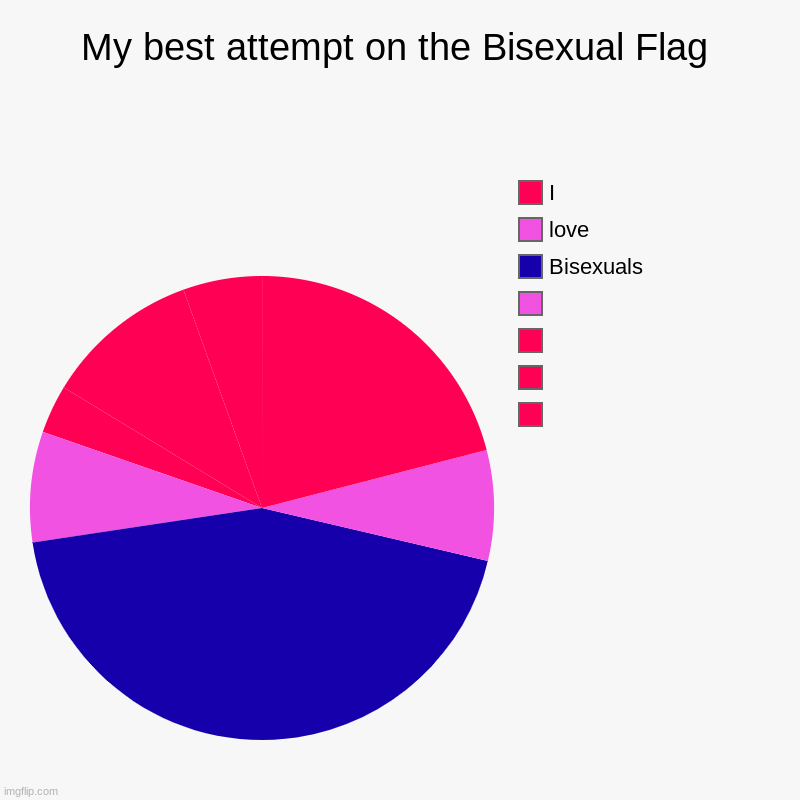 My best attempt on the Bisexual Flag |  ,  ,  ,  , Bisexuals, love, I | image tagged in charts,pie charts | made w/ Imgflip chart maker