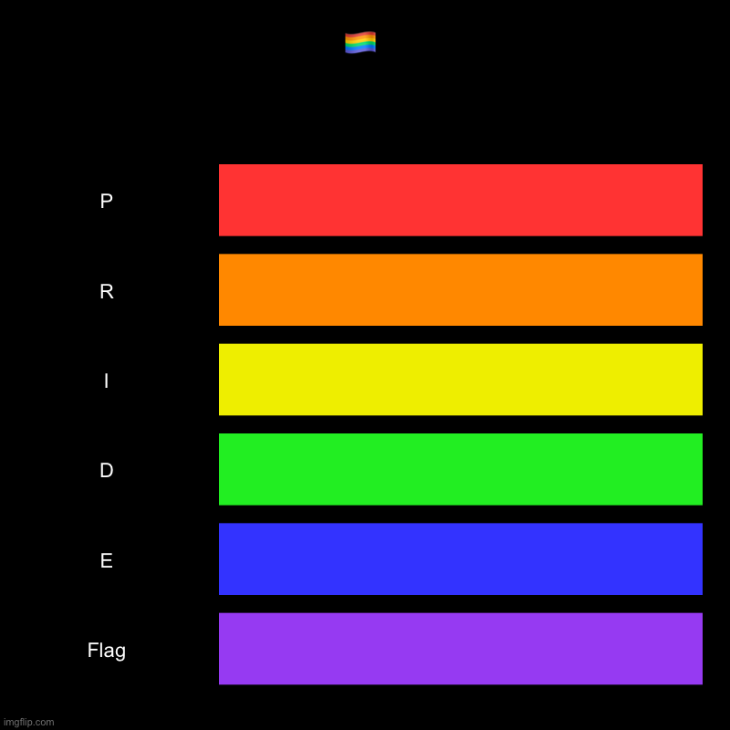 It's a flag U.U | ?️‍? | P, R, I, D, E, Flag | image tagged in charts,bar charts | made w/ Imgflip chart maker