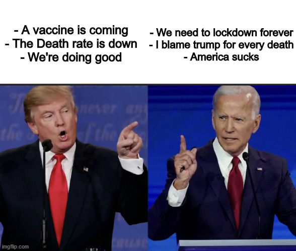 It's a matter of perspective I guess |  - We need to lockdown forever - I blame trump for every death - America sucks; - A vaccine is coming - The Death rate is down - We're doing good | image tagged in trump biden,presidential debate,donald trump,joe biden,kung flu | made w/ Imgflip meme maker