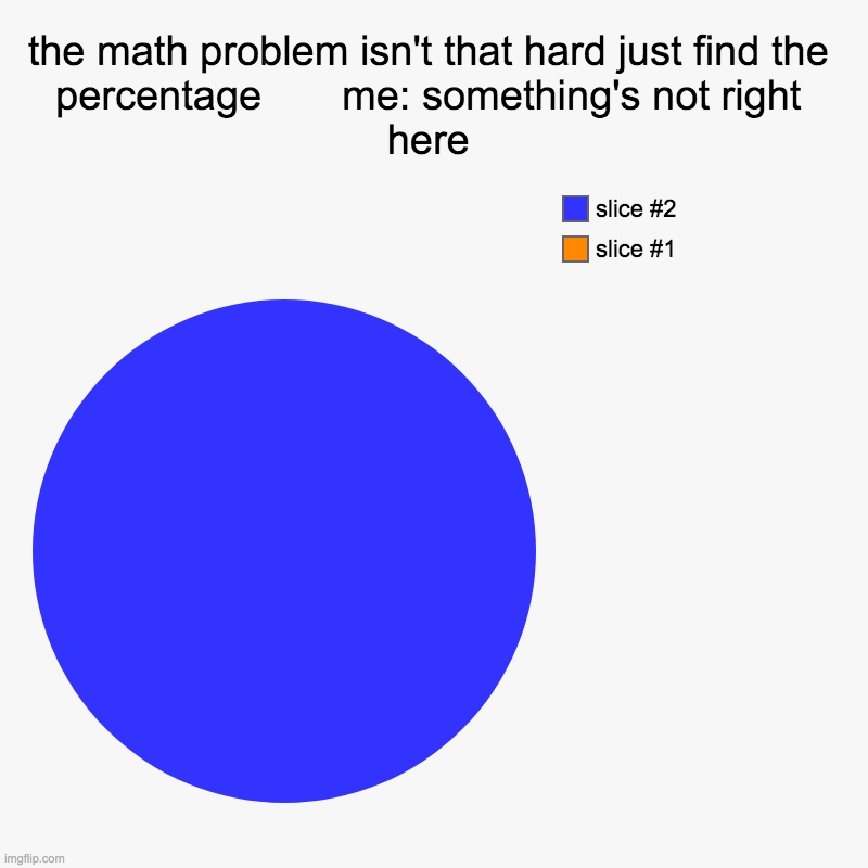 the math problem isn't that hard just find the percentage       me: something's not right here | | image tagged in charts,pie charts | made w/ Imgflip chart maker