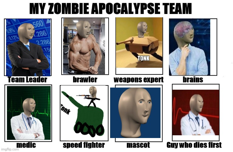 My Zombie Apocalypse Team | image tagged in my zombie apocalypse team,meme war,stonks,meme man stronk,stonks helth,tonk | made w/ Imgflip meme maker