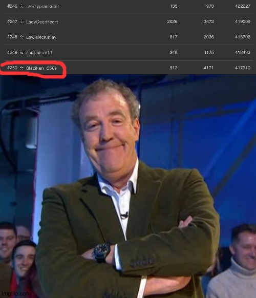 4 months on imgflip and I am on the top user leaderboard already. Hehe | image tagged in jeremy clarkson smug | made w/ Imgflip meme maker
