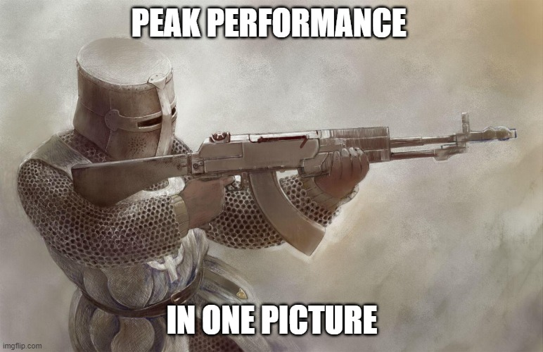 PEAK PERFORMANCE; IN ONE PICTURE | image tagged in knight with ak47 | made w/ Imgflip meme maker