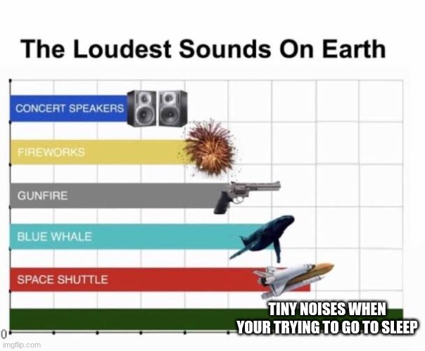 The Loudest Sounds on Earth |  TINY NOISES WHEN YOUR TRYING TO GO TO SLEEP | image tagged in the loudest sounds on earth | made w/ Imgflip meme maker