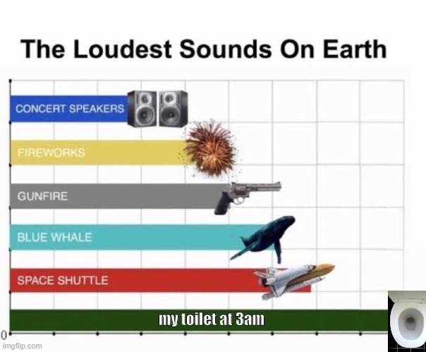 why is it so loud tho |  my toilet at 3am | image tagged in the loudest sounds on earth | made w/ Imgflip meme maker