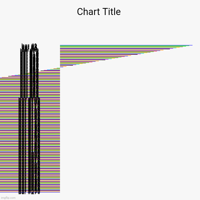 this is called wasting time over 200 Data Lines are there | image tagged in charts,bar charts | made w/ Imgflip chart maker