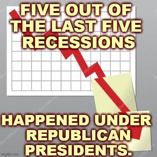 If you value the American economy, support Democrats! These Republicans are killing us. |  FIVE OUT OF  THE LAST FIVE  RECESSIONS; HAPPENED UNDER  REPUBLICAN PRESIDENTS. | image tagged in america,economy,gop,republican,crash | made w/ Imgflip meme maker