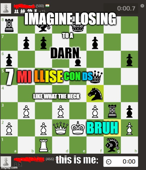 I loss to a guy on chess by 7 milliseconds. |  IMAGINE LOSING; TO A; DARN; DS; ISE; 7; CON; MI; LL; LIKE WHAT THE HECK; BRUH; this is me: | image tagged in chess,gaming,games | made w/ Imgflip meme maker