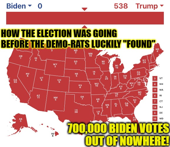 "Americans Aren't That Stupid Sloppy Joe |  HOW THE ELECTION WAS GOING BEFORE THE DEMO-RATS LUCKILY ""FOUND""; 700,000 BIDEN VOTES OUT OF NOWHERE! 