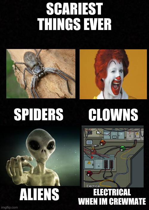 Blank  |  SCARIEST THINGS EVER; SPIDERS; CLOWNS; ELECTRICAL WHEN IM CREWMATE; ALIENS | image tagged in among us,electrical,clowns,spiders,aliens,gaming | made w/ Imgflip meme maker