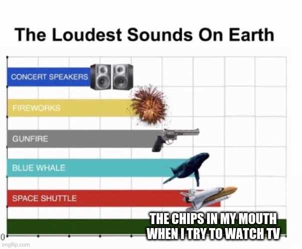 The Loudest Sounds on Earth |  THE CHIPS IN MY MOUTH WHEN I TRY TO WATCH TV | image tagged in the loudest sounds on earth | made w/ Imgflip meme maker