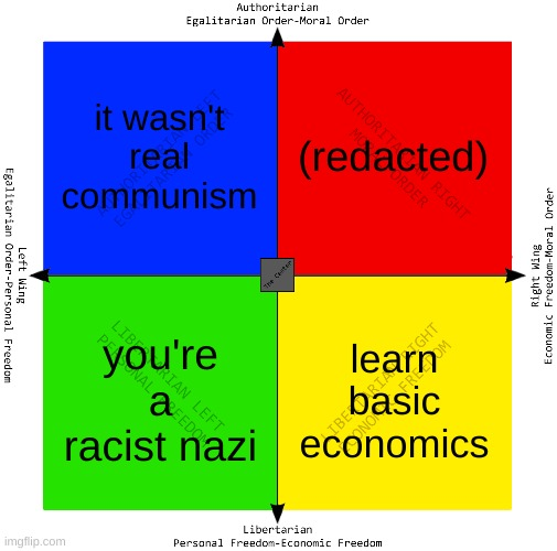 what each quadrant says when losing an argument |  it wasn't real communism; (redacted); you're a racist nazi; learn basic economics | image tagged in political compass | made w/ Imgflip meme maker