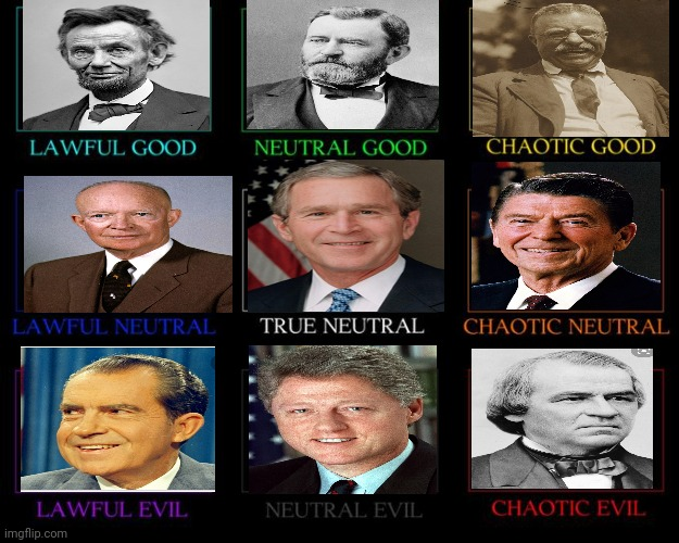Presidential alignment | image tagged in alignment chart | made w/ Imgflip meme maker