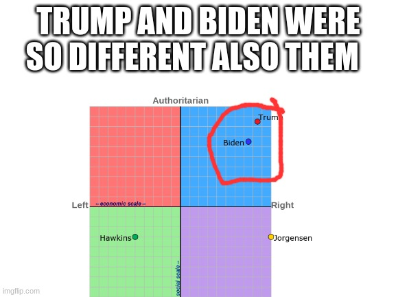 TRUMP AND BIDEN WERE SO DIFFERENT ALSO THEM | made w/ Imgflip meme maker