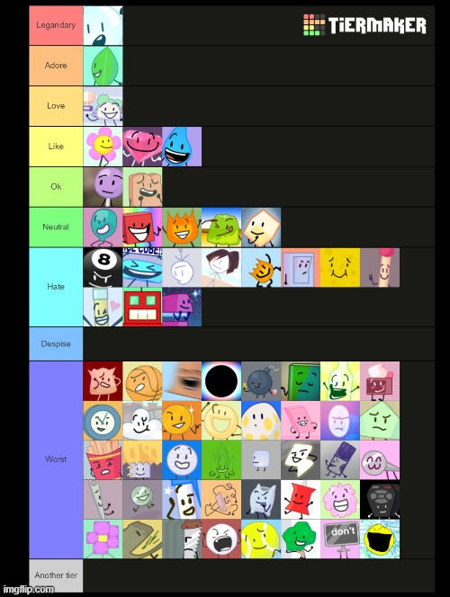 My bfb tier list | image tagged in bfb | made w/ Imgflip meme maker