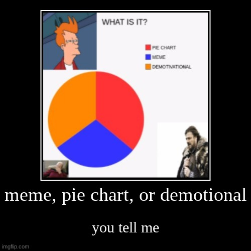 hai | meme, pie chart, or demotional | you tell me | image tagged in funny,demotivationals | made w/ Imgflip demotivational maker