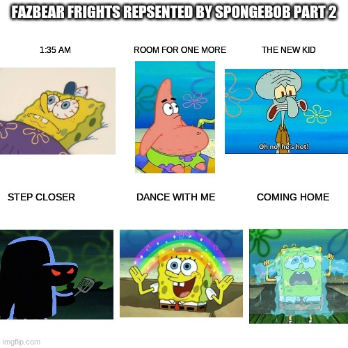 Fazbear frights repsented by spongebob part 2 |  FAZBEAR FRIGHTS REPSENTED BY SPONGEBOB PART 2; 1:35 AM                              ROOM FOR ONE MORE                 THE NEW KID; STEP CLOSER                      DANCE WITH ME               COMING HOME | image tagged in memes,blank transparent square | made w/ Imgflip meme maker
