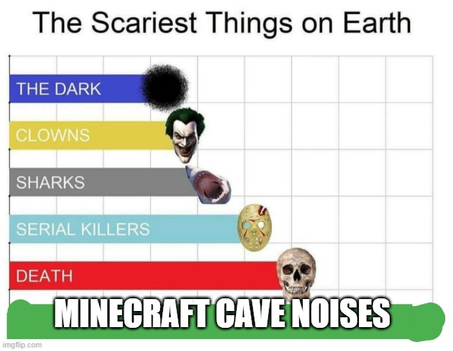 scariest things on earth |  MINECRAFT CAVE NOISES | image tagged in scariest things on earth | made w/ Imgflip meme maker