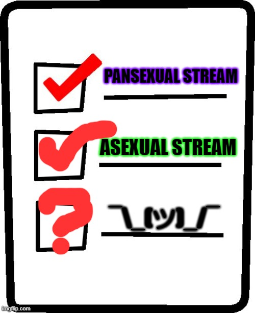 Okie, Me and Picciona have covered Pan and Ace, What's next? Poly? Omni? |  PANSEXUAL STREAM; ASEXUAL STREAM; ¯\_(ツ)_/¯ | image tagged in checklist,sexuality,lgbt | made w/ Imgflip meme maker
