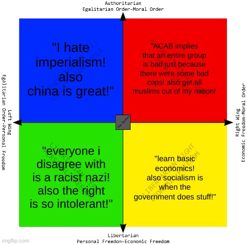 "the hypocrisies of each quadrant |  ""I hate imperialism! also china is great!""; ""ACAB implies that an entire group is bad just because there were some bad cops! also get all muslims out of my nation! ""everyone i disagree with is a racist nazi! also the right is so intolerant!""; ""learn basic economics! also socialism is when the government does stuff!"" 