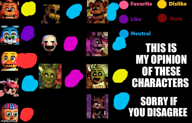 Here they are...? |  THIS IS MY OPINION OF THESE CHARACTERS; SORRY IF YOU DISAGREE | image tagged in fnaf like chart | made w/ Imgflip meme maker