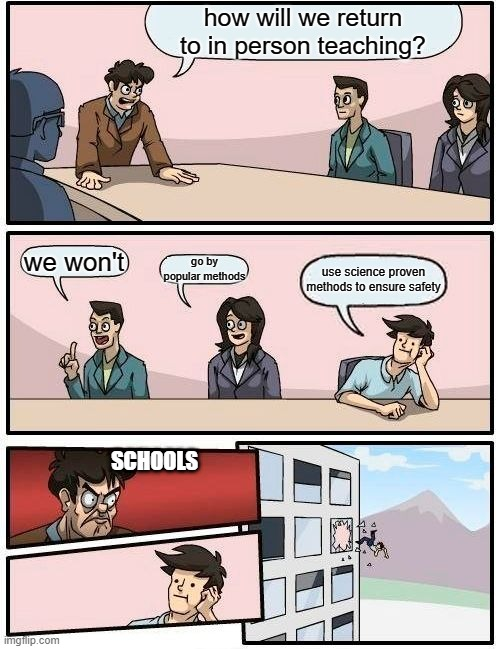 Actual school plans to return to school |  how will we return to in person teaching? we won't; go by popular methods; use science proven methods to ensure safety; SCHOOLS | image tagged in memes,boardroom meeting suggestion,schools,science,covid-19 | made w/ Imgflip meme maker
