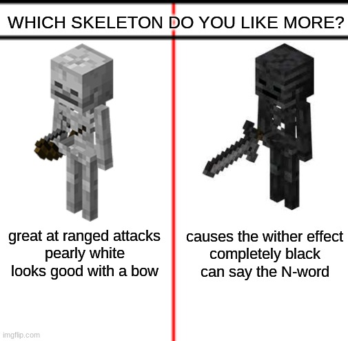 your opinion in the comments? |  WHICH SKELETON DO YOU LIKE MORE? great at ranged attacks pearly white looks good with a bow; causes the wither effect completely black can say the N-word | image tagged in charts,memes,funny memes | made w/ Imgflip meme maker