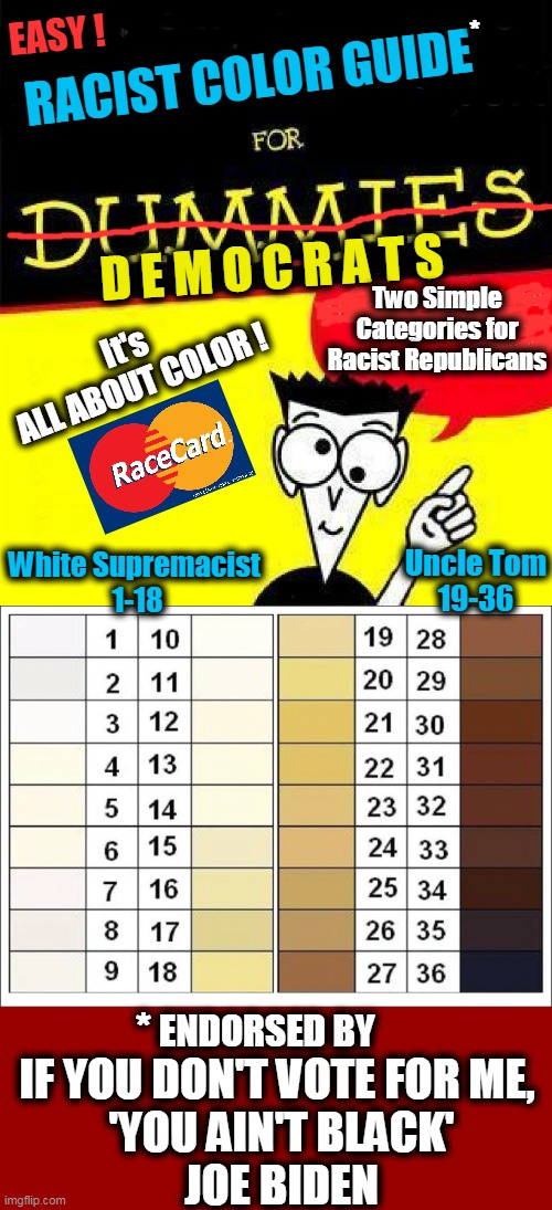 Don't Leave Home Without Your Pocket Color Guide Covering EVERY Disagreement! |  EASY ! *; RACIST COLOR GUIDE; D E M O C R A T S; It's  ALL ABOUT COLOR ! Two Simple Categories for Racist Republicans; White Supremacist  1-18; Uncle Tom 19-36; *; ENDORSED BY; IF YOU DON'T VOTE FOR ME,  'YOU AIN'T BLACK' JOE BIDEN | image tagged in politics,democratic socialism,liberalism,insanity,crazy,race card | made w/ Imgflip meme maker