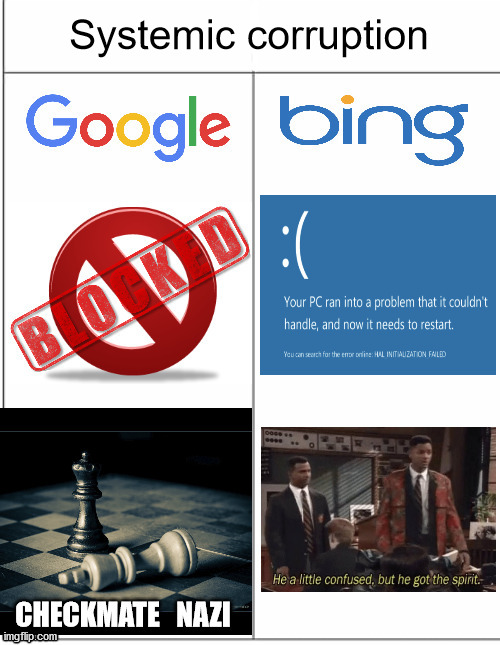 Google vs. Bing censorship |  Systemic corruption | image tagged in google vs bing censorship,government corruption,corruption,google,bing,big tech | made w/ Imgflip meme maker