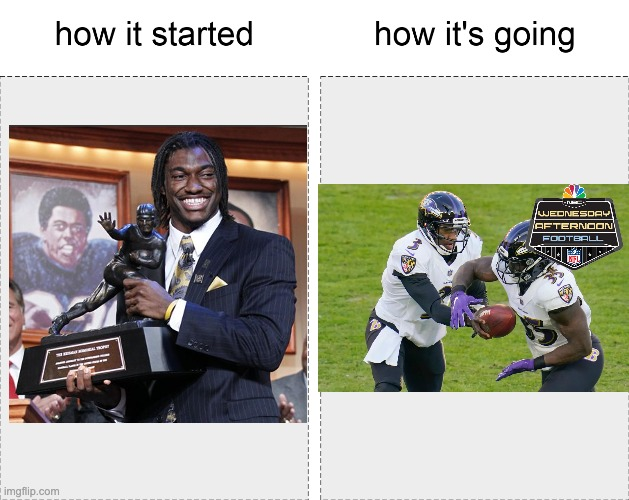 COVID-RG3 | image tagged in how it started vs how it's going,nfl,football,sports,wednesday afternoon football | made w/ Imgflip meme maker
