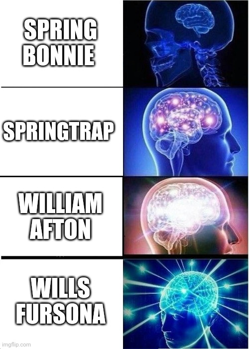 William is gonna kill me.... |  SPRING BONNIE; SPRINGTRAP; WILLIAM AFTON; WILLS FURSONA | image tagged in memes,expanding brain,fnaf 3 | made w/ Imgflip meme maker