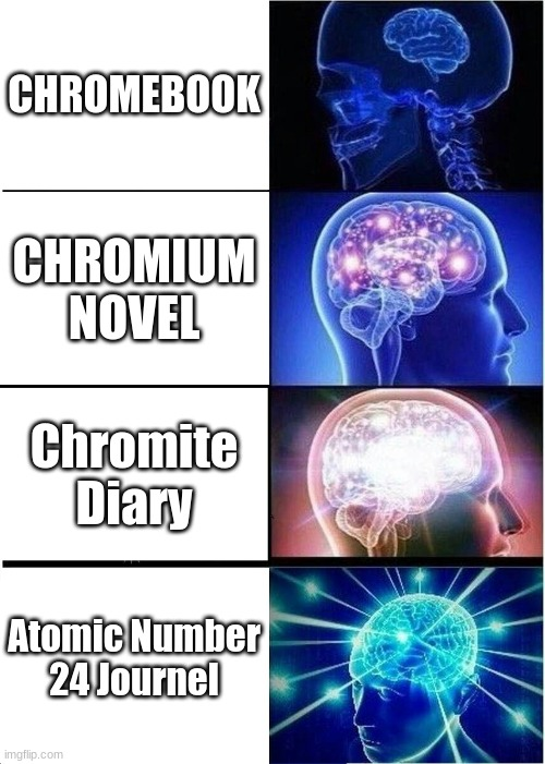 Expanding Brain |  CHROMEBOOK; CHROMIUM NOVEL; Chromite Diary; Atomic Number 24 Journel | image tagged in memes,expanding brain,chrome,dankmemes,chromebook,google | made w/ Imgflip meme maker