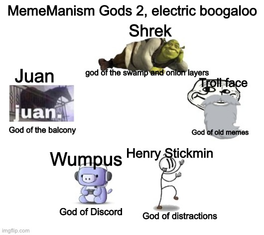 MemeManism gods list 2, electric boogaloo |  MemeManism Gods 2, electric boogaloo; Shrek; god of the swamp and onion layers; Juan; Troll face; God of the balcony; God of old memes; Henry Stickmin; Wumpus; God of Discord; God of distractions | image tagged in holy spirit,meme man,god | made w/ Imgflip meme maker