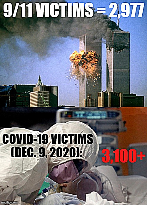 "That's the death toll from just one day. So if you are an all ""All Lives Matter"" person, please care about this. 