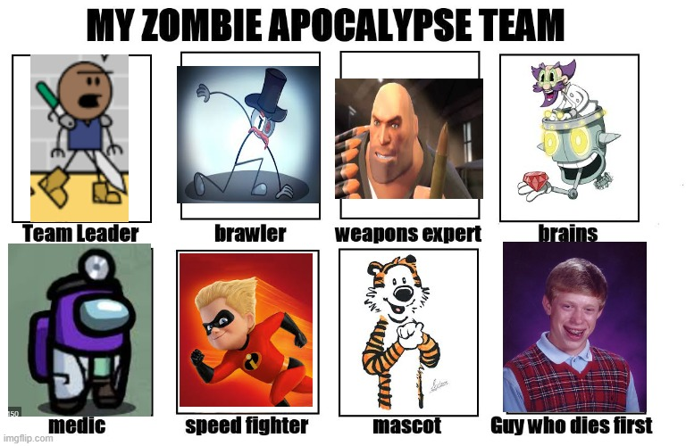 perfect | image tagged in my zombie apocalypse team,calvin and hobbes,cuphead,henry stickmin,among us,bad luck brian | made w/ Imgflip meme maker