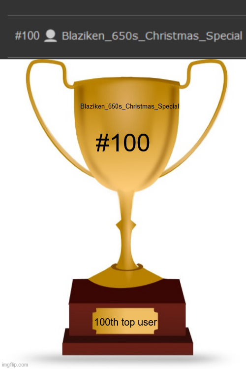 God, my username is too big for my trophy! |  Blaziken_650s_Christmas_Special; #100; 100th top user | image tagged in blank trophy | made w/ Imgflip meme maker