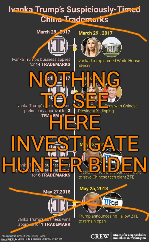 NOTHING TO SEE HERE INVESTIGATE HUNTER BIDEN | image tagged in scumbag republicans,gop hypocrite | made w/ Imgflip meme maker