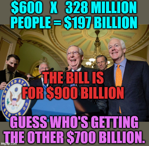 Funny how the GoP Senate had no problems finding the $2 Trillion for their Billionaire friends back in 2017. |  $600   X   328 MILLION PEOPLE = $197 BILLION; THE BILL IS FOR $900 BILLION; GUESS WHO'S GETTING THE OTHER $700 BILLION. | image tagged in welfare for the rich,gop,moscow mitch,biden won,trumpf lost | made w/ Imgflip meme maker