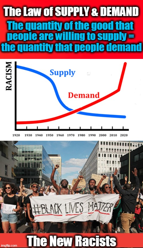 Racism 101: Supply & Demand--Stop Feeding & Funding It For Future Generations |  The Law of SUPPLY & DEMAND; The quantity of the good that; people are willing to supply =  the quantity that people demand; The New Racists | image tagged in politics,racism,blm,democrats,leftists,equality | made w/ Imgflip meme maker