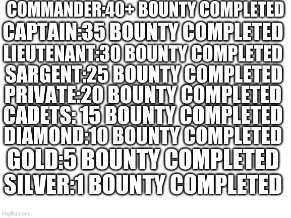 Ranks |  COMMANDER:40+ BOUNTY COMPLETED; CAPTAIN:35 BOUNTY COMPLETED; LIEUTENANT:30 BOUNTY COMPLETED; SARGENT:25 BOUNTY COMPLETED; PRIVATE:20 BOUNTY COMPLETED; CADETS: 15 BOUNTY COMPLETED; DIAMOND:10 BOUNTY COMPLETED; GOLD:5 BOUNTY COMPLETED; SILVER:1 BOUNTY COMPLETED | image tagged in blank white template | made w/ Imgflip meme maker