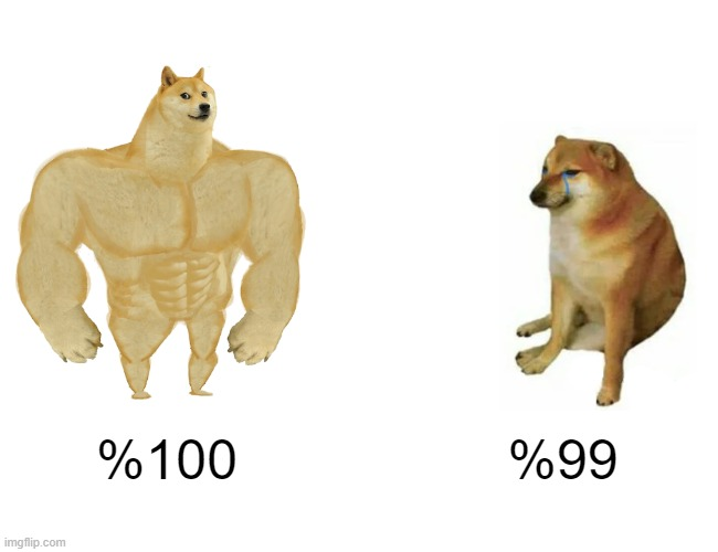 Buff Doge vs. Cheems Meme | %100 %99 | image tagged in memes,buff doge vs cheems | made w/ Imgflip meme maker