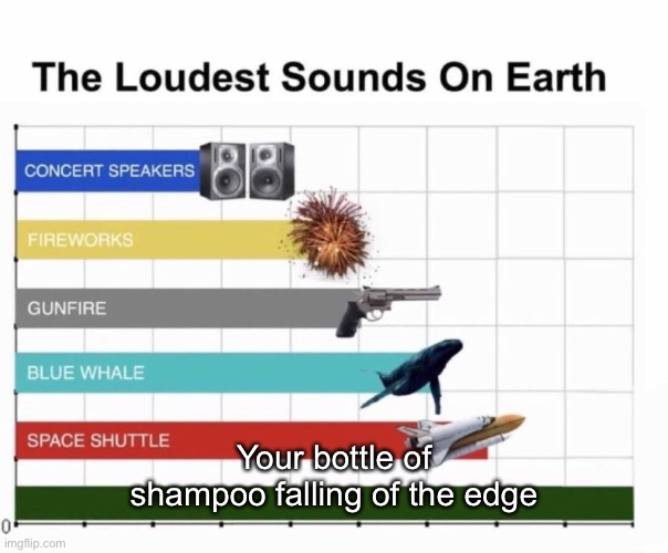 . |  Your bottle of shampoo falling of the edge | image tagged in loudest things | made w/ Imgflip meme maker