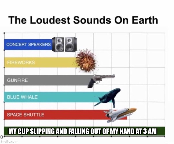 Loudest things |  MY CUP SLIPPING AND FALLING OUT OF MY HAND AT 3 AM | image tagged in loudest things | made w/ Imgflip meme maker