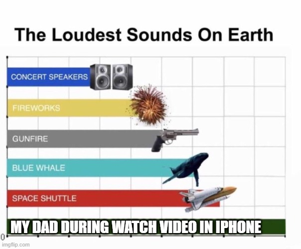 IS THIS REAL? |  MY DAD DURING WATCH VIDEO IN IPHONE | image tagged in loudest things | made w/ Imgflip meme maker