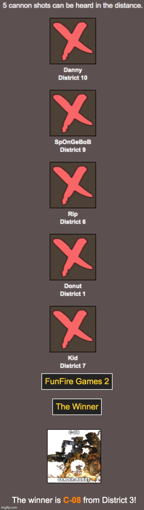 The winner is C-08. Let me know if you guys want to have your own hunger Games or want me to do another one | made w/ Imgflip meme maker