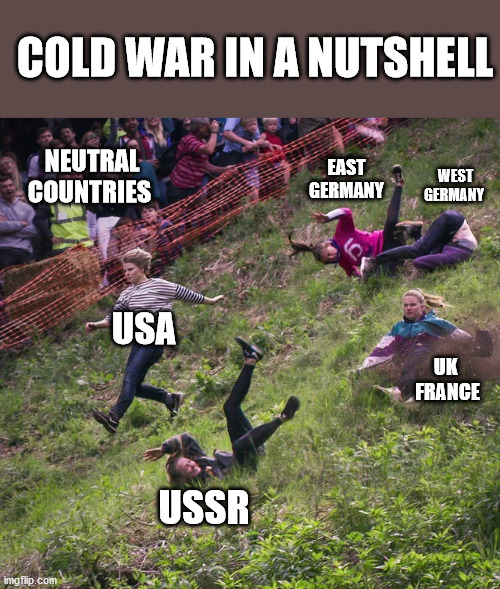 COld war |  COLD WAR IN A NUTSHELL; NEUTRAL COUNTRIES; EAST GERMANY; WEST GERMANY; USA; UK  FRANCE; USSR | image tagged in cold war,history,usa,ussr,uk | made w/ Imgflip meme maker