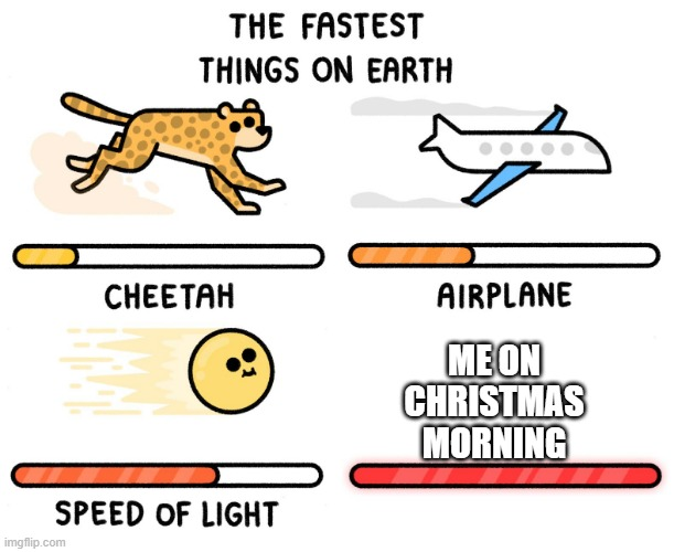 Fastest thing on earth |  ME ON CHRISTMAS MORNING | image tagged in fastest thing on earth | made w/ Imgflip meme maker