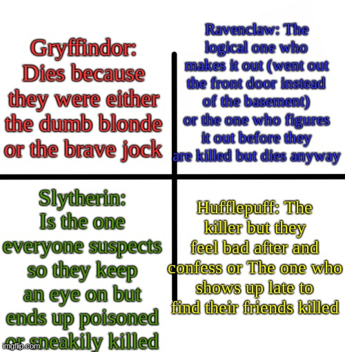 PotterheadsUnite hogwarts Memes & GIFs - Imgflip