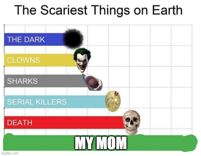 scariest things on earth |  MY MOM | image tagged in scariest things on earth | made w/ Imgflip meme maker