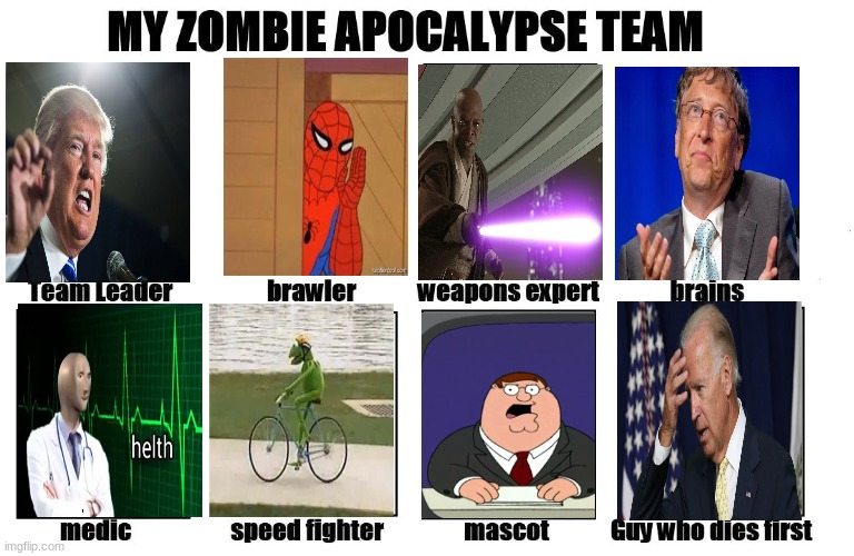 My team in the Zombie Apocalypse | image tagged in my zombie apocalypse team | made w/ Imgflip meme maker